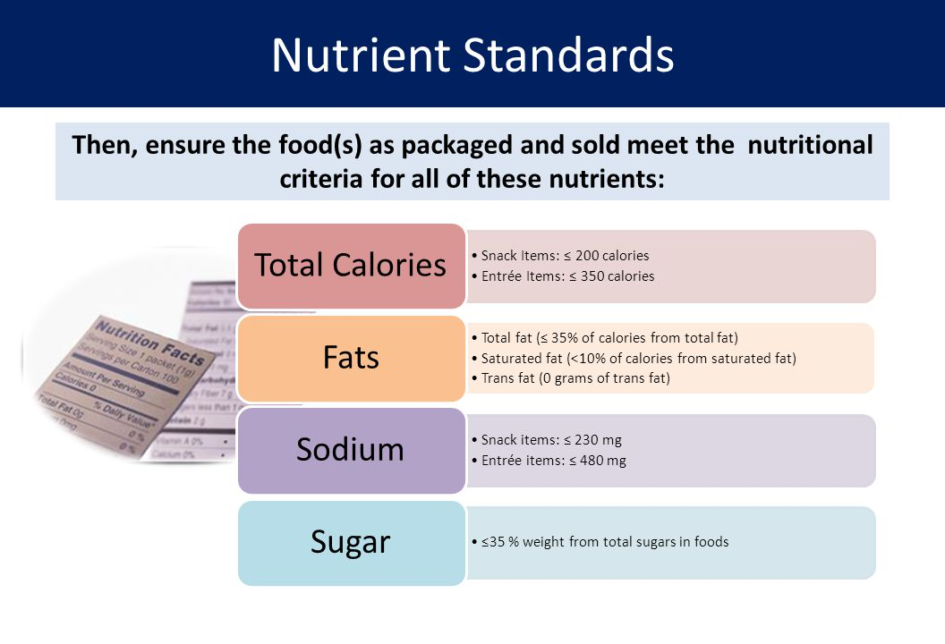 Nutrient Standards Snack Items: ≤ 200 calories Entrée Items: ≤ 350 calories Total Calories Total fat (≤ 35% of calories from total fat) Saturated fat