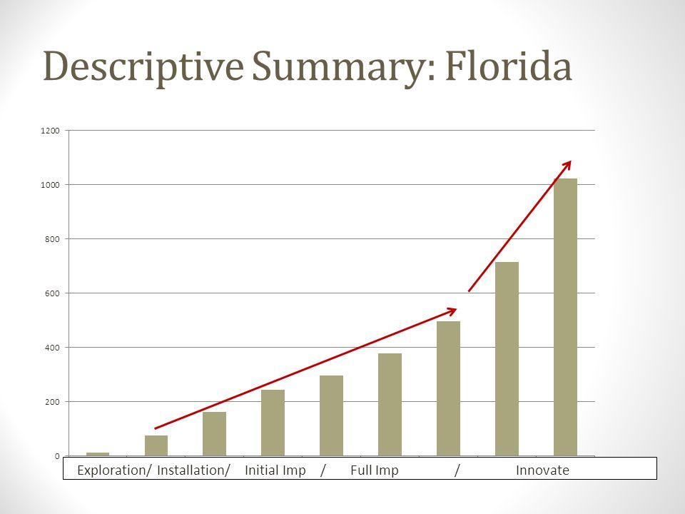 Descriptive Summary: Florida Exploration/ Installation/ Initial Imp / Full Imp / Innovate
