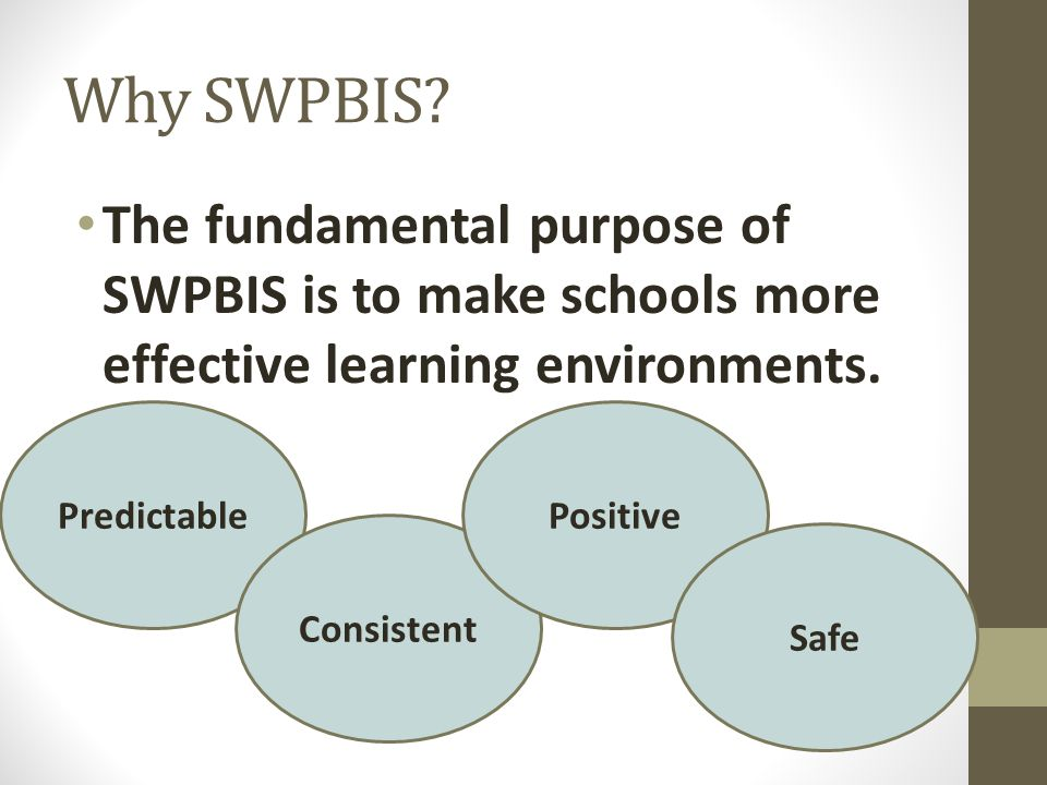 Why SWPBIS? The fundamental purpose of SWPBIS is to make schools more effective learning environments. Predictable Consistent Positive Safe