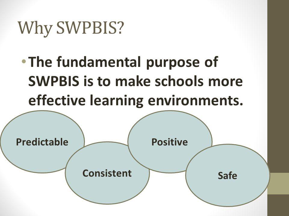 Why SWPBIS.