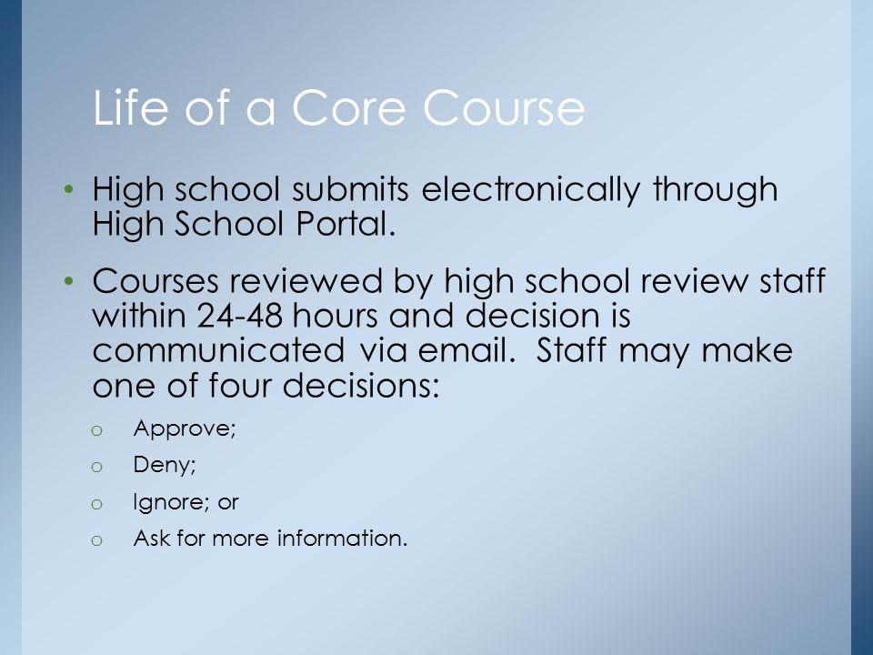 High school submits electronically through High School Portal.