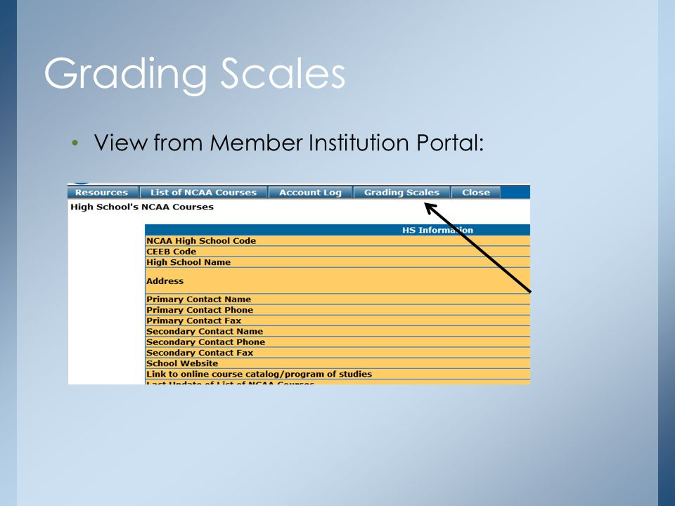 View from Member Institution Portal: Grading Scales