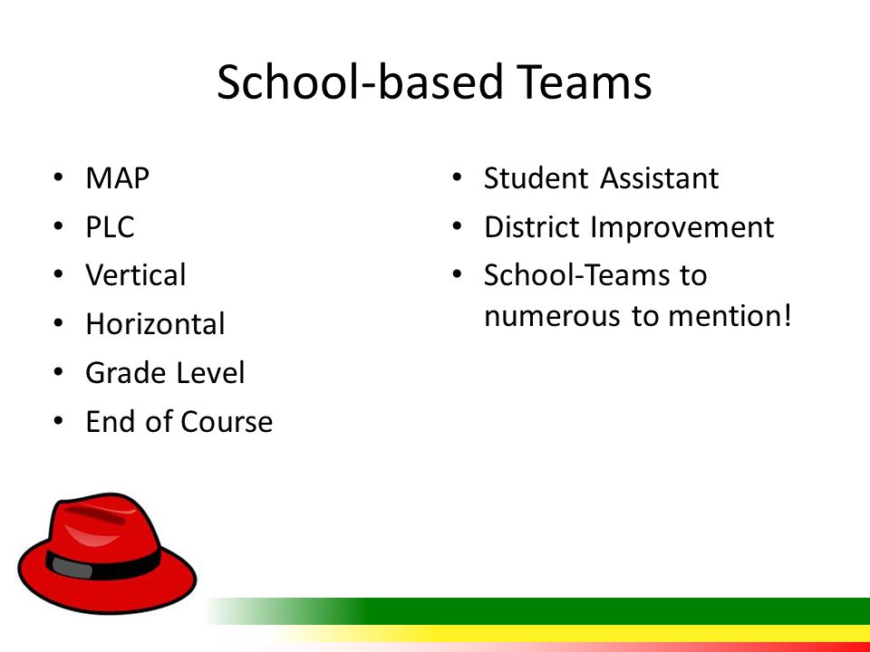 School-based Teams MAP PLC Vertical Horizontal Grade Level End of Course Student Assistant District Improvement School-Teams to numerous to mention!