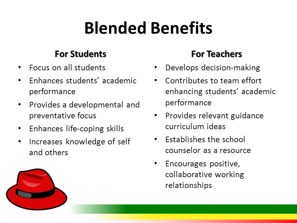 Blended Benefits For Students Focus on all students Enhances students' academic performance Provides a developmental and preventative focus Enhances l