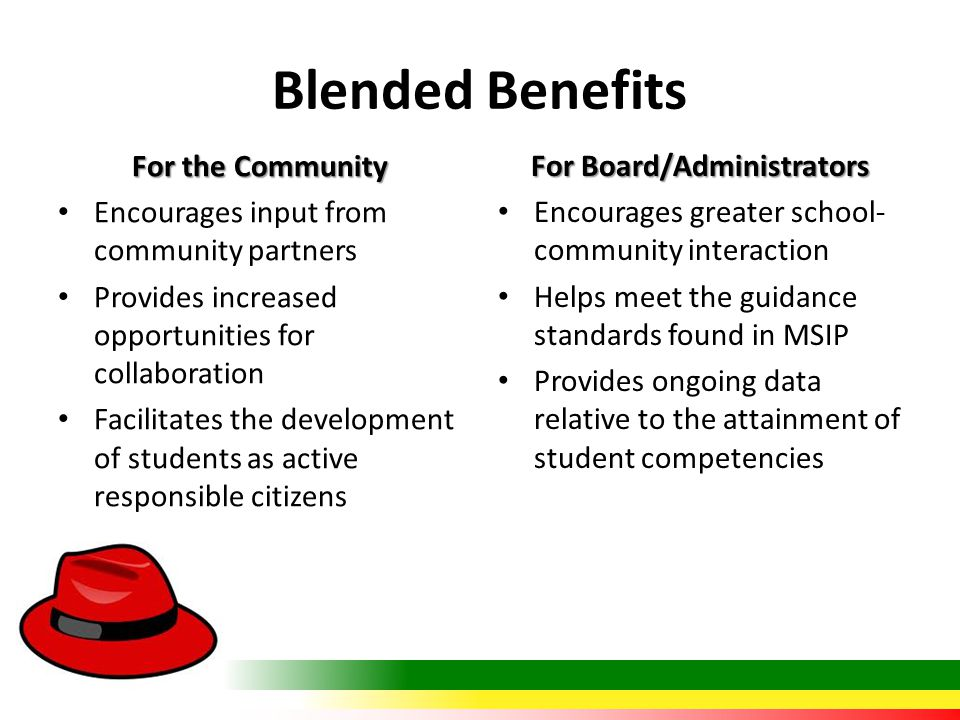 Blended Benefits For the Community Encourages input from community partners Provides increased opportunities for collaboration Facilitates the development of students as active responsible citizens For Board/Administrators Encourages greater school- community interaction Helps meet the guidance standards found in MSIP Provides ongoing data relative to the attainment of student competencies