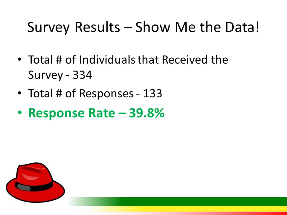 Survey Results – Show Me the Data.