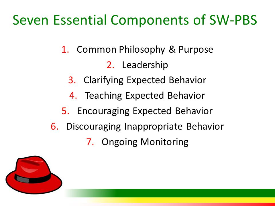 Seven Essential Components of SW-PBS 1.Common Philosophy & Purpose 2.Leadership 3.Clarifying Expected Behavior 4.Teaching Expected Behavior 5.Encouraging Expected Behavior 6.Discouraging Inappropriate Behavior 7.Ongoing Monitoring