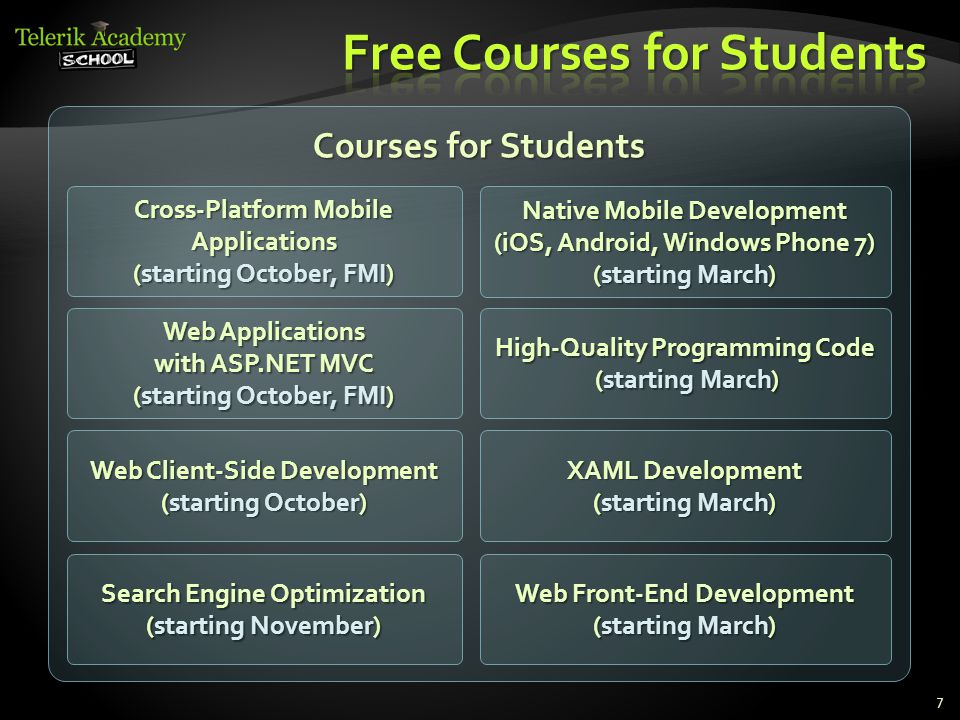 Courses for Students Cross-Platform Mobile Applications (starting October, FMI) 7 Web Applications with ASP.NET MVC (starting October, FMI) High-Quality Programming Code (starting March) XAML Development (starting March) Web Front-End Development (starting March) Native Mobile Development (iOS, Android, Windows Phone 7) (starting March) Web Client-Side Development (starting October) Search Engine Optimization (starting November)