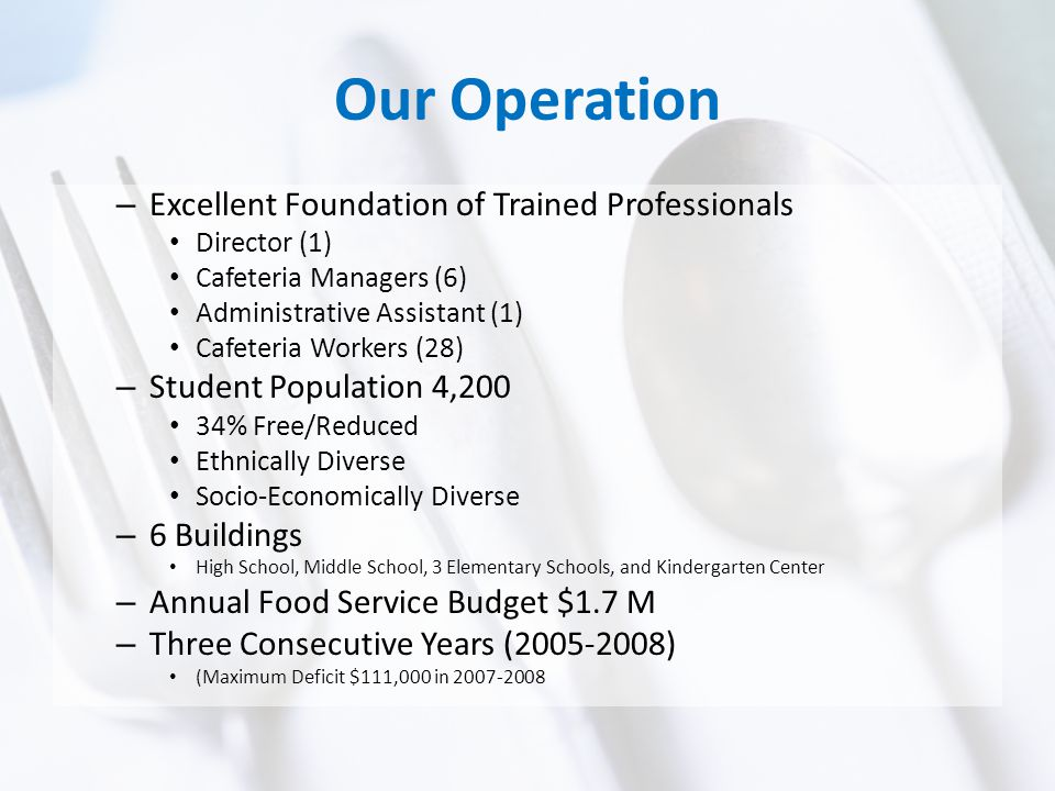 Our Operation – Excellent Foundation of Trained Professionals Director (1) Cafeteria Managers (6) Administrative Assistant (1) Cafeteria Workers (28) – Student Population 4,200 34% Free/Reduced Ethnically Diverse Socio-Economically Diverse – 6 Buildings High School, Middle School, 3 Elementary Schools, and Kindergarten Center – Annual Food Service Budget $1.7 M – Three Consecutive Years (2005-2008) (Maximum Deficit $111,000 in 2007-2008
