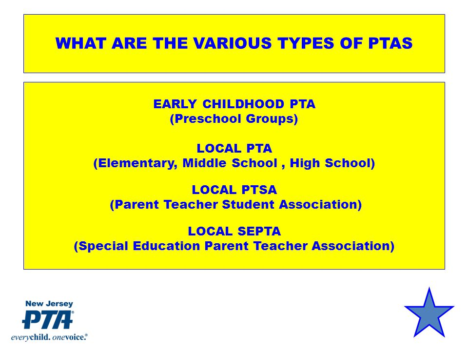 WHAT DOES NATIONAL PTA HAVE TO OFFER  Advocacy - members can subscribe to PTA action alerts and can advocate by using national toolkits.