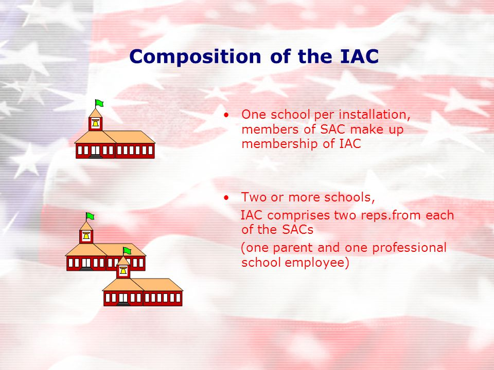 One school per installation, members of SAC make up membership of IAC Two or more schools, IAC comprises two reps.from each of the SACs (one parent and one professional school employee) Composition of the IAC