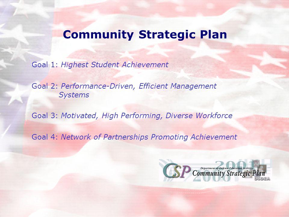 Community Strategic Plan Goal 1: Highest Student Achievement Goal 2: Performance-Driven, Efficient Management Systems Goal 3: Motivated, High Performing, Diverse Workforce Goal 4: Network of Partnerships Promoting Achievement