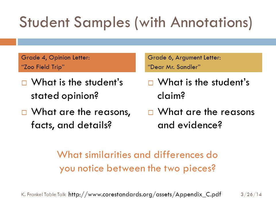 Student Samples (with Annotations)  What is the student's stated opinion.