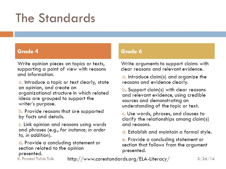 The Standards Write opinion pieces on topics or texts, supporting a point of view with reasons and information.