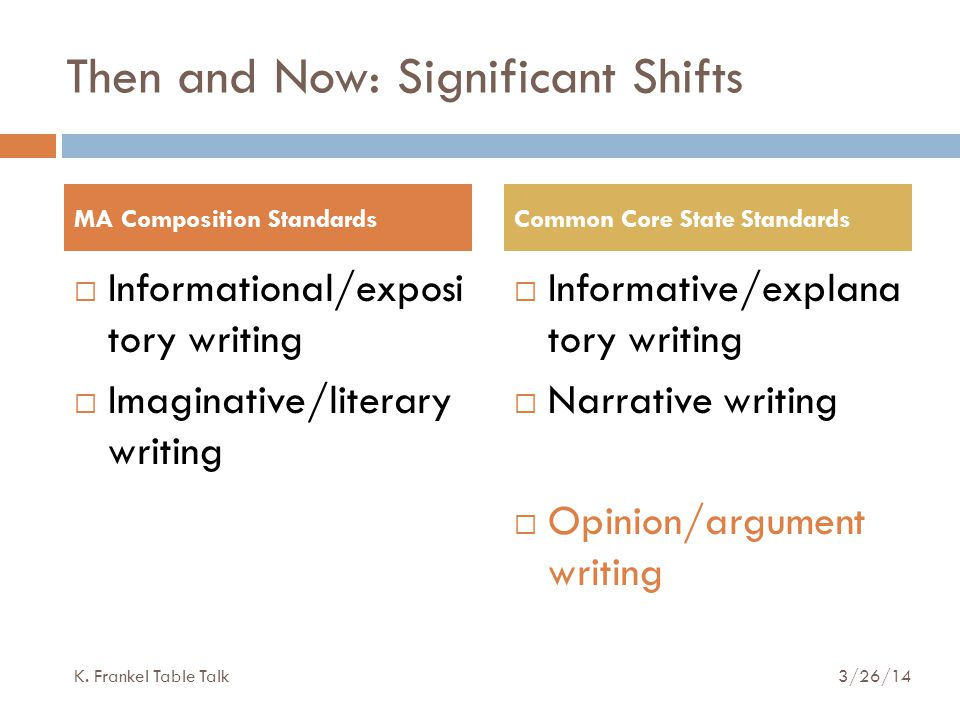 Then and Now: Significant Shifts  Informational/exposi tory writing  Imaginative/literary writing  Informative/explana tory writing  Narrative writing  Opinion/argument writing MA Composition StandardsCommon Core State Standards K.