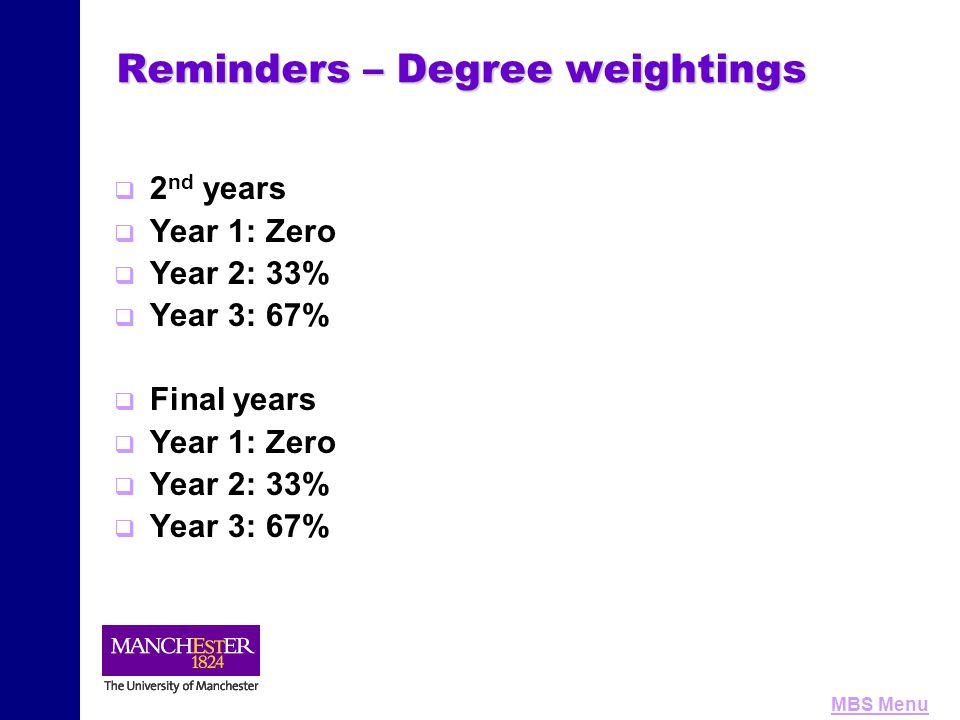 MBS Menu Reminders – Degree weightings   2 nd years   Year 1: Zero   Year 2: 33%   Year 3: 67%   Final years   Year 1: Zero   Year 2: 33
