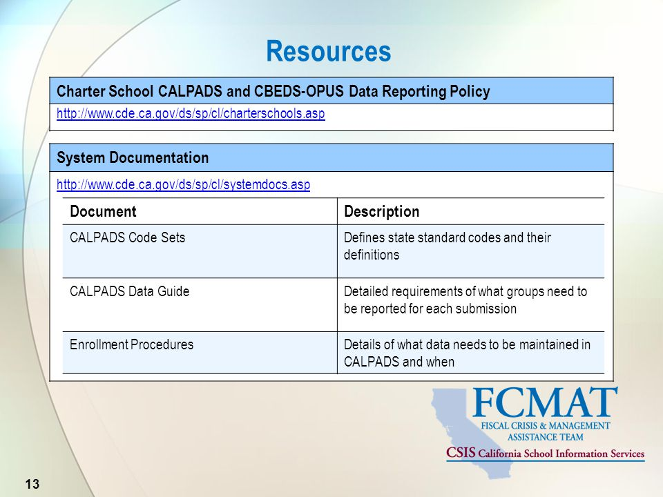 13 System Documentation http://www.cde.ca.gov/ds/sp/cl/systemdocs.asp DocumentDescription CALPADS Code SetsDefines state standard codes and their defi