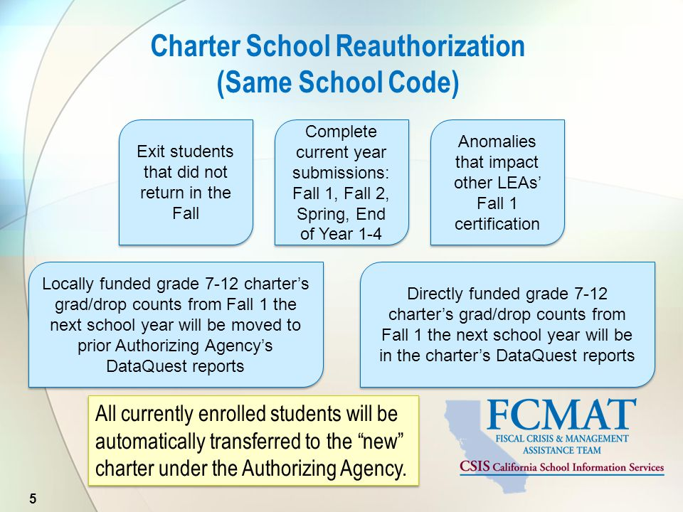 """Charter School Reauthorization (Same School Code) 5 All currently enrolled students will be automatically transferred to the """"new"""" charter under the A"""