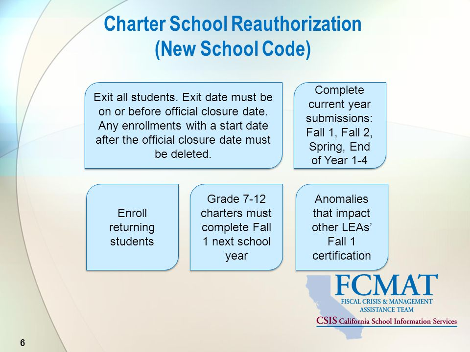 Charter School Reauthorization (New School Code) 6 Enroll returning students Exit all students. Exit date must be on or before official closure date.