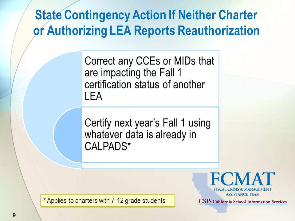 State Contingency Action If Neither Charter or Authorizing LEA Reports Reauthorization 9 * Applies to charters with 7-12 grade students Correct any CC