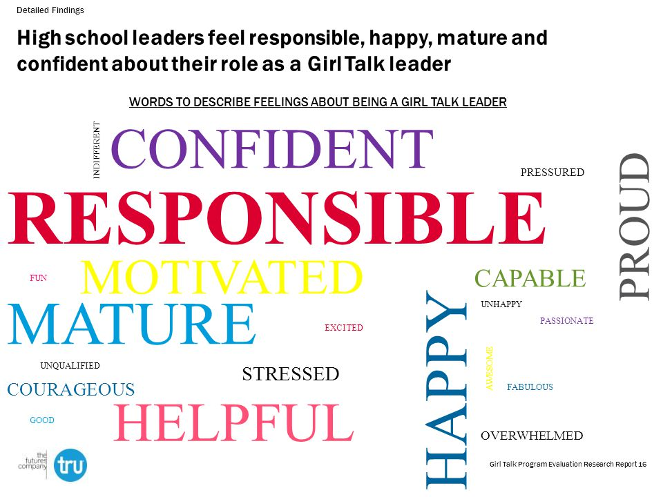 16Girl Talk Program Evaluation Research Report High school leaders feel responsible, happy, mature and confident about their role as a Girl Talk leader Detailed Findings RESPONSIBLE MATURE HAPPY CONFIDENT HELPFUL MOTIVATED PROUD CAPABLE COURAGEOUS STRESSED OVERWHELMED PRESSURED INDIFFERENT UNQUALIFIED UNHAPPY FUN EXCITED PASSIONATE GOOD AWESOME FABULOUS WORDS TO DESCRIBE FEELINGS ABOUT BEING A GIRL TALK LEADER