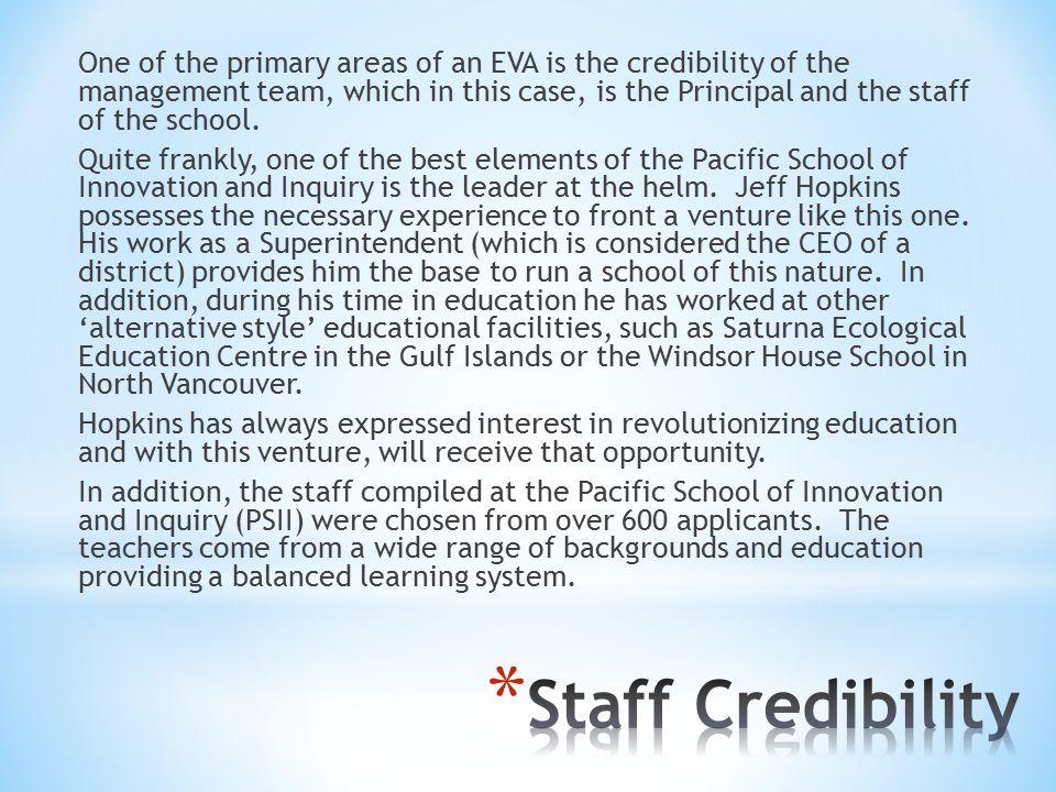 * Market Readiness: The school opened September 2013.