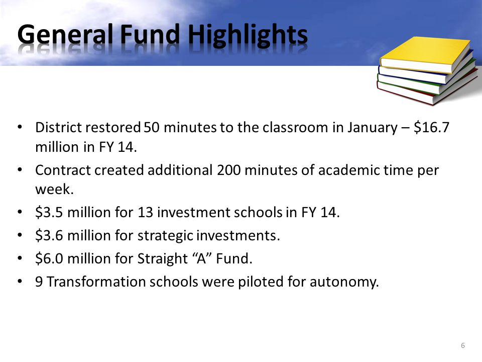 District restored 50 minutes to the classroom in January – $16.7 million in FY 14. Contract created additional 200 minutes of academic time per week.