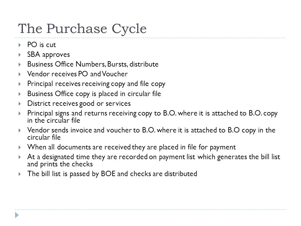 The Purchase Cycle  PO is cut  SBA approves  Business Office Numbers, Bursts, distribute  Vendor receives PO and Voucher  Principal receives receiving copy and file copy  Business Office copy is placed in circular file  District receives good or services  Principal signs and returns receiving copy to B.O.