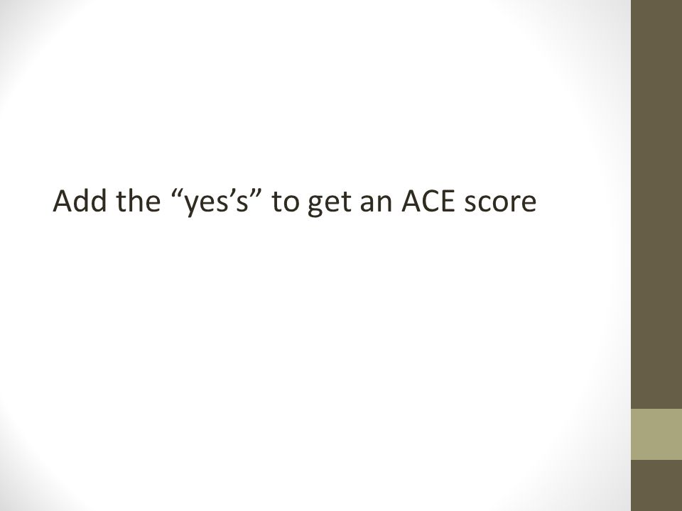 Add the yes's to get an ACE score