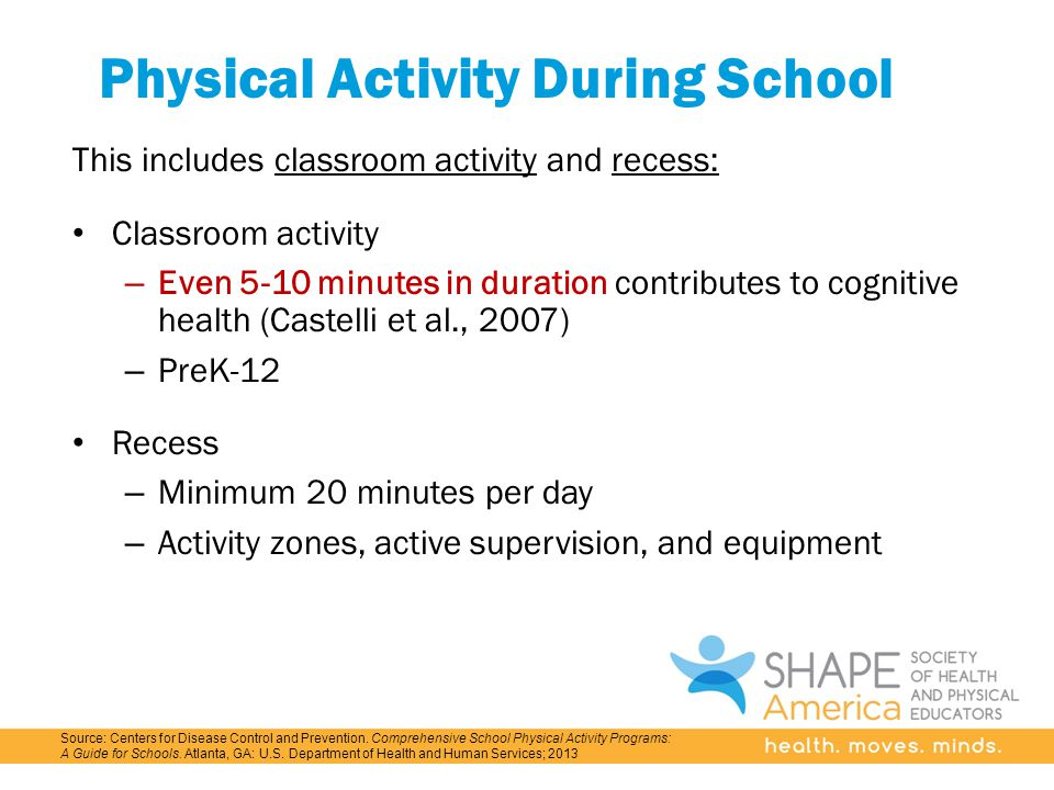 Physical Activity During School This includes classroom activity and recess: Classroom activity – Even 5-10 minutes in duration contributes to cognitive health (Castelli et al., 2007) – PreK-12 Recess – Minimum 20 minutes per day – Activity zones, active supervision, and equipment Source: Centers for Disease Control and Prevention.