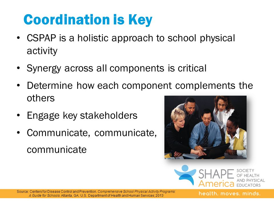 Coordination is Key CSPAP is a holistic approach to school physical activity Synergy across all components is critical Determine how each component complements the others Engage key stakeholders Communicate, communicate, communicate Source: Centers for Disease Control and Prevention.