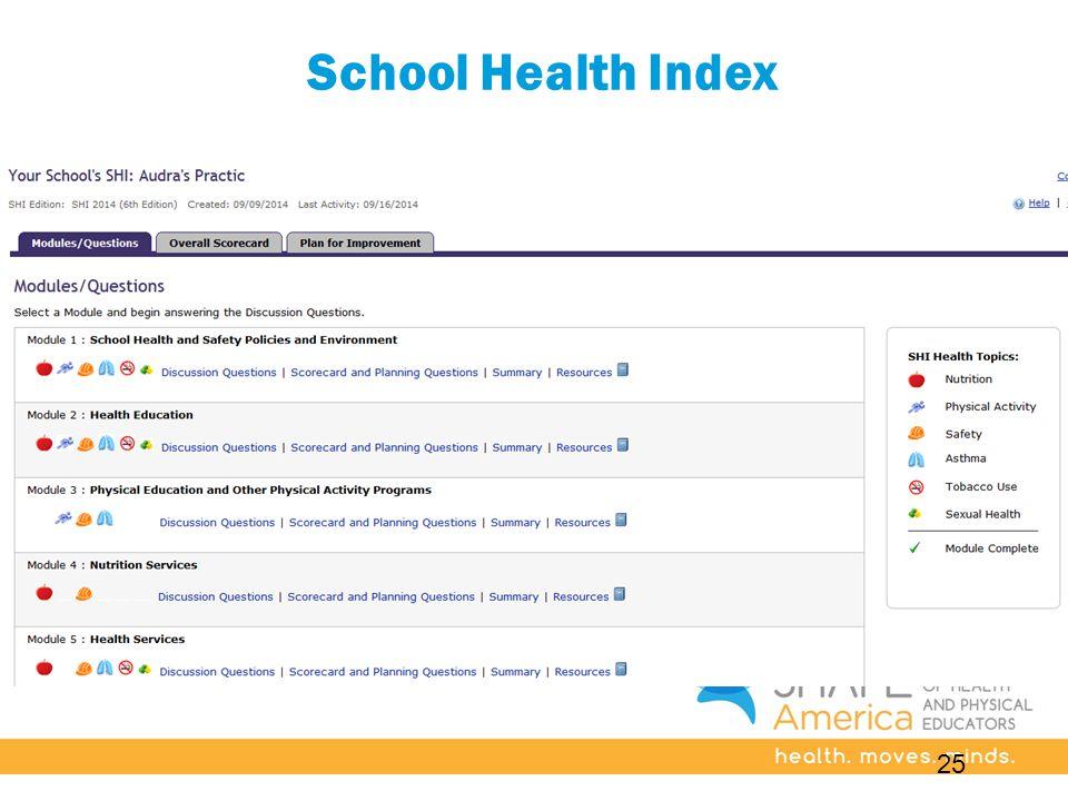 School Health Index 25