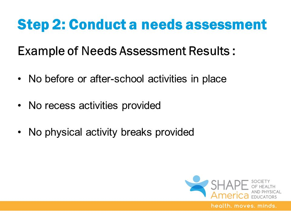 Step 2: Conduct a needs assessment Example of Needs Assessment Results : No before or after-school activities in place No recess activities provided No physical activity breaks provided