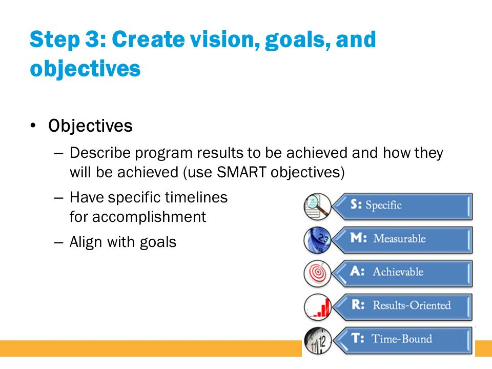 Step 3: Create vision, goals, and objectives Objectives – Describe program results to be achieved and how they will be achieved (use SMART objectives) – Have specific timelines for accomplishment – Align with goals