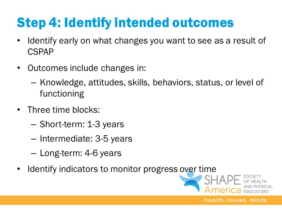 Step 4: Identify intended outcomes Identify early on what changes you want to see as a result of CSPAP Outcomes include changes in: – Knowledge, attitudes, skills, behaviors, status, or level of functioning Three time blocks: – Short-term: 1-3 years – Intermediate: 3-5 years – Long-term: 4-6 years Identify indicators to monitor progress over time