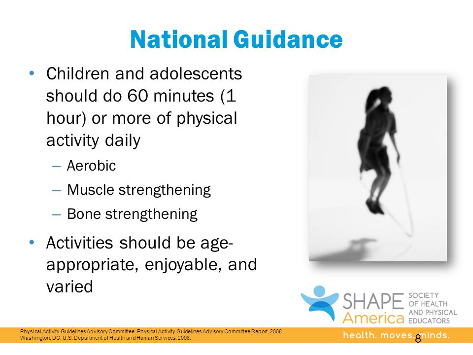 National Guidance Children and adolescents should do 60 minutes (1 hour) or more of physical activity daily – Aerobic – Muscle strengthening – Bone strengthening Activities should be age- appropriate, enjoyable, and varied Physical Activity Guidelines Advisory Committee.