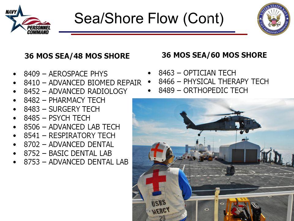 Sea/Shore Flow (Cont) 36 MOS SEA/48 MOS SHORE 8409 – AEROSPACE PHYS 8410 – ADVANCED BIOMED REPAIR 8452 – ADVANCED RADIOLOGY 8482 – PHARMACY TECH 8483 – SURGERY TECH 8485 – PSYCH TECH 8506 – ADVANCED LAB TECH 8541 – RESPIRATORY TECH 8702 – ADVANCED DENTAL 8752 – BASIC DENTAL LAB 8753 – ADVANCED DENTAL LAB 10 36 MOS SEA/60 MOS SHORE 8463 – OPTICIAN TECH 8466 – PHYSICAL THERAPY TECH 8489 – ORTHOPEDIC TECH