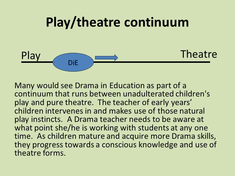 Play/theatre continuum Many would see Drama in Education as part of a continuum that runs between unadulterated children s play and pure theatre.
