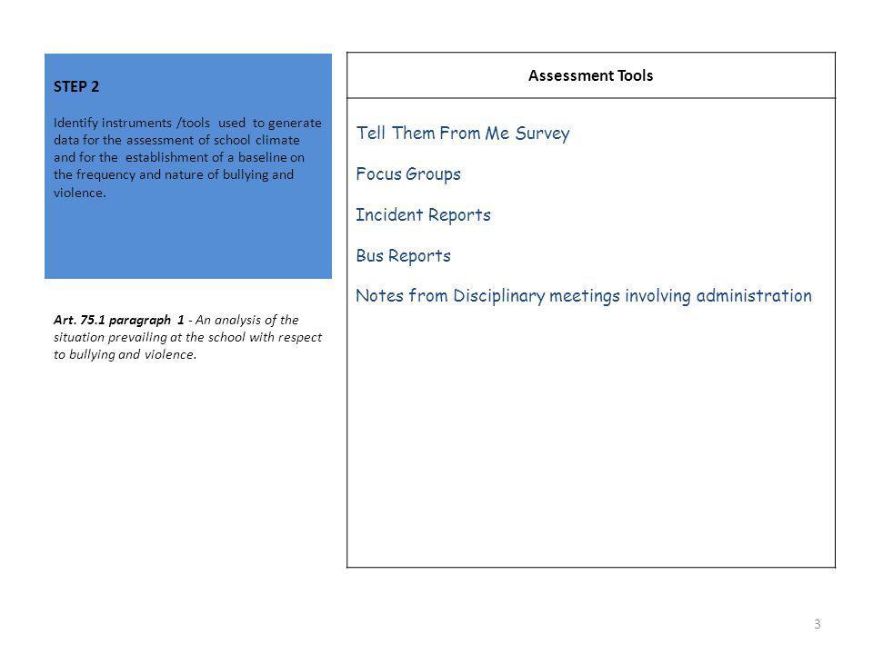 STEP 3 Illustrate key points of data analysis.Art.