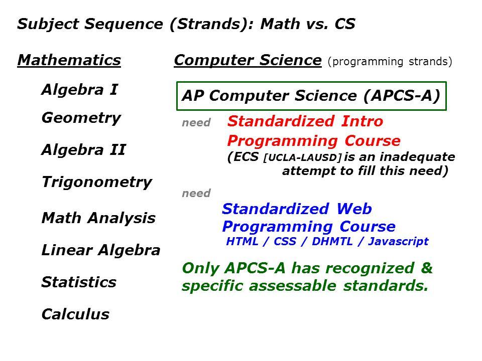 Mathematics Algebra I Geometry Algebra II Trigonometry Math Analysis Linear Algebra Statistics Calculus Computer Science (programming strands) AP Comp