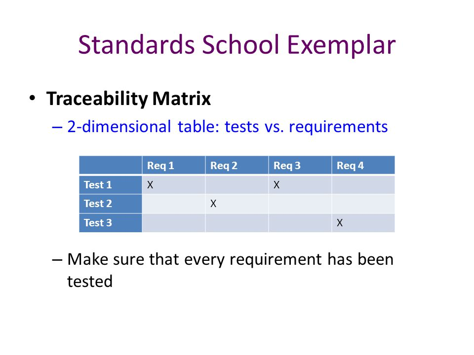 Standards School Exemplar Traceability Matrix – 2-dimensional table: tests vs.