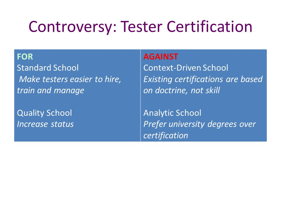 Controversy: Tester Certification FOR Standard School Make testers easier to hire, train and manage Quality School Increase status AGAINST Context-Driven School Existing certifications are based on doctrine, not skill Analytic School Prefer university degrees over certification