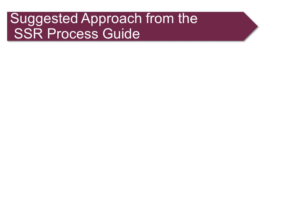 Suggested Approach from the SSR Process Guide