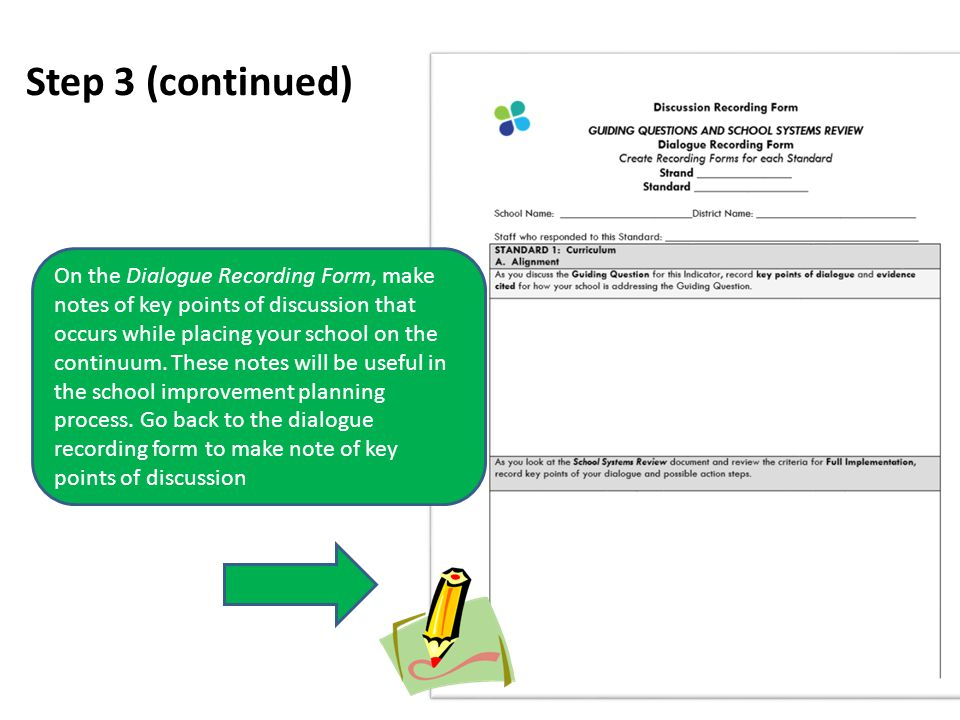 Step 3 (continued) On the Dialogue Recording Form, make notes of key points of discussion that occurs while placing your school on the continuum.