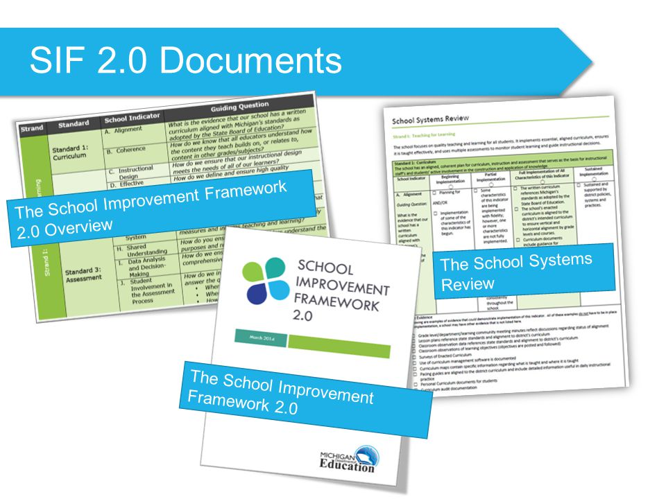 SIF 2.0 Documents The School Improvement Framework 2.0 Overview The School Improvement Framework 2.0 The School Systems Review