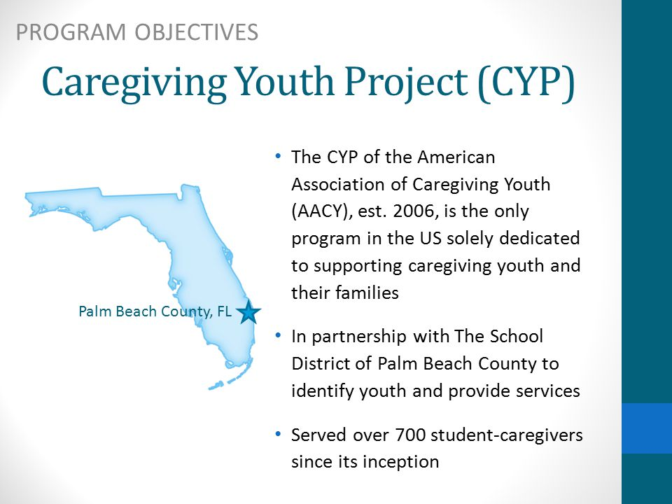 Caregiving Youth Project (CYP) The CYP of the American Association of Caregiving Youth (AACY), est.