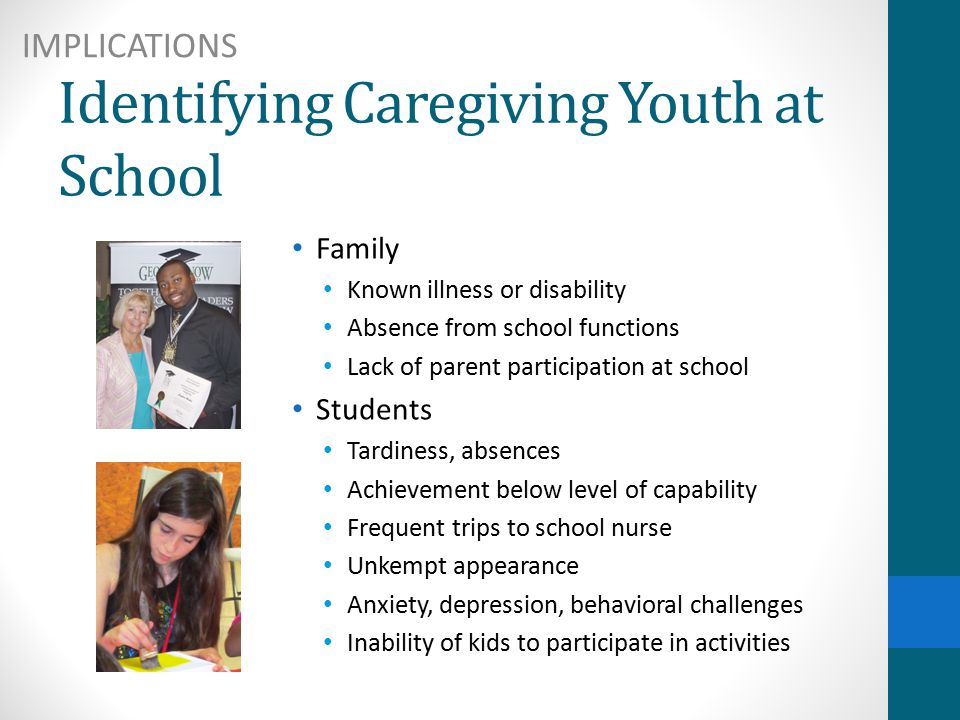 Identifying Caregiving Youth at School IMPLICATIONS Family Known illness or disability Absence from school functions Lack of parent participation at school Students Tardiness, absences Achievement below level of capability Frequent trips to school nurse Unkempt appearance Anxiety, depression, behavioral challenges Inability of kids to participate in activities