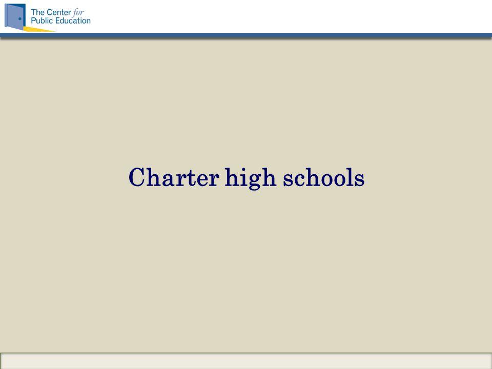 Charter high schools