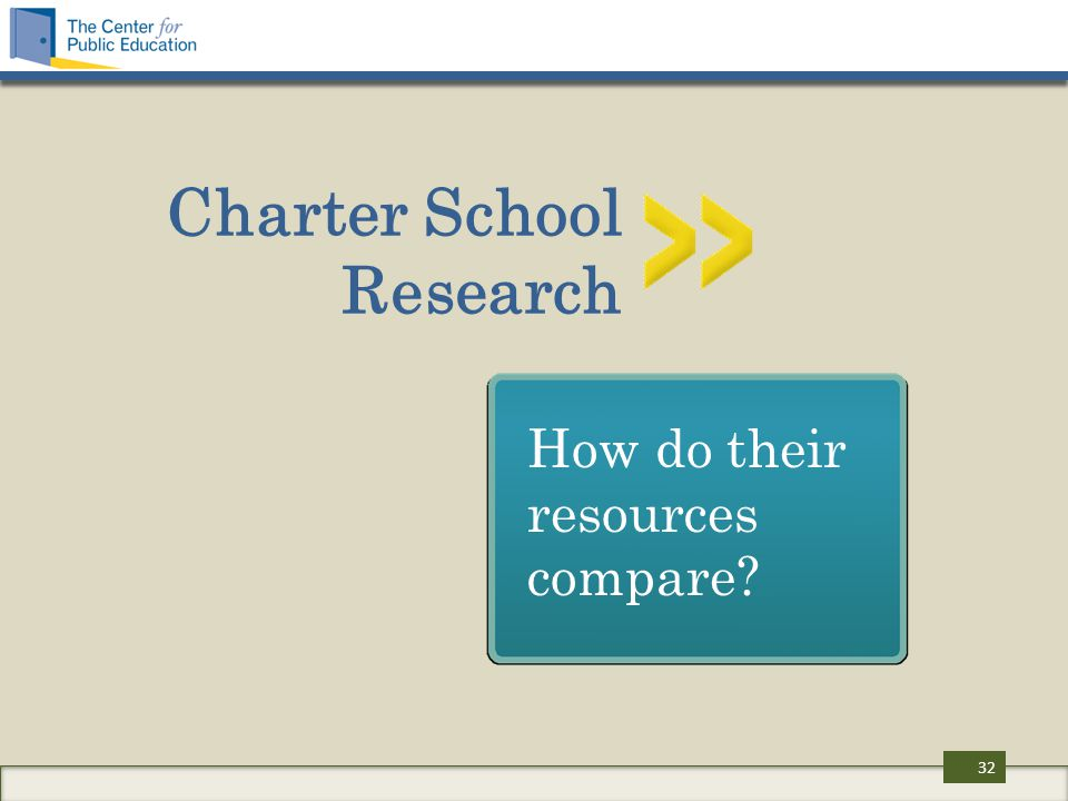 Charter School Research How do their resources compare? 32