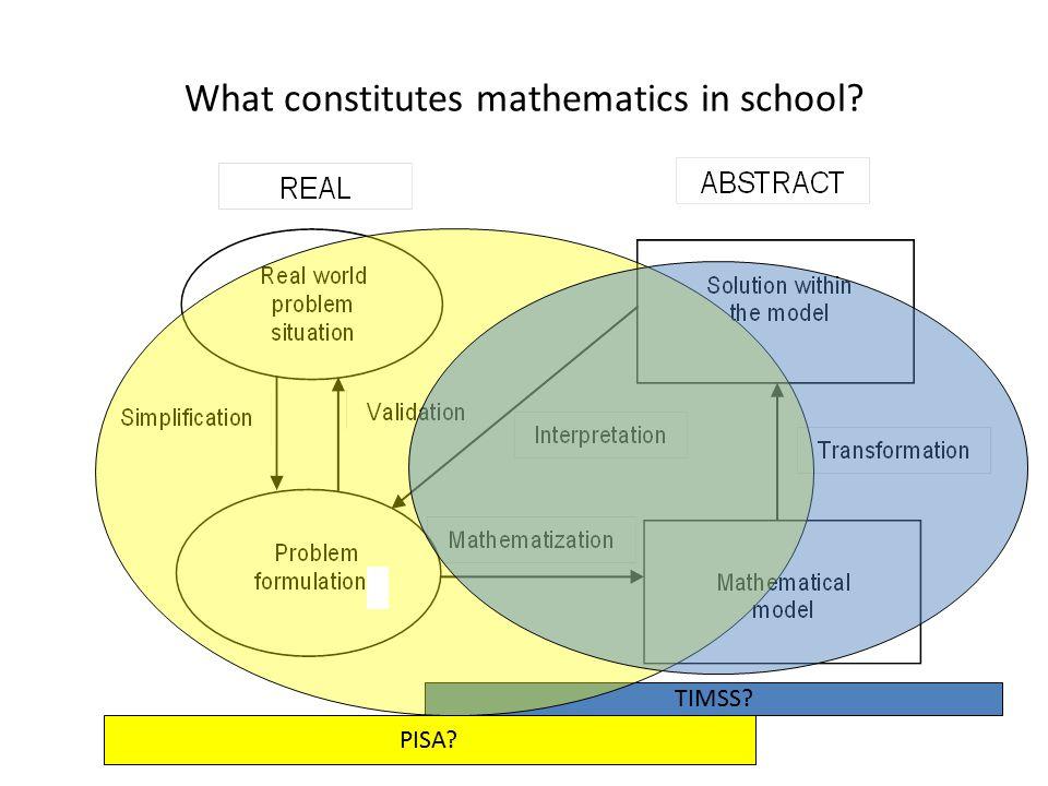 What constitutes mathematics in school TIMSS PISA